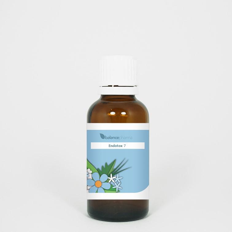 EDT007 hypermetabool endotox