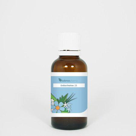 ECT025 Immuno Endocrinotox